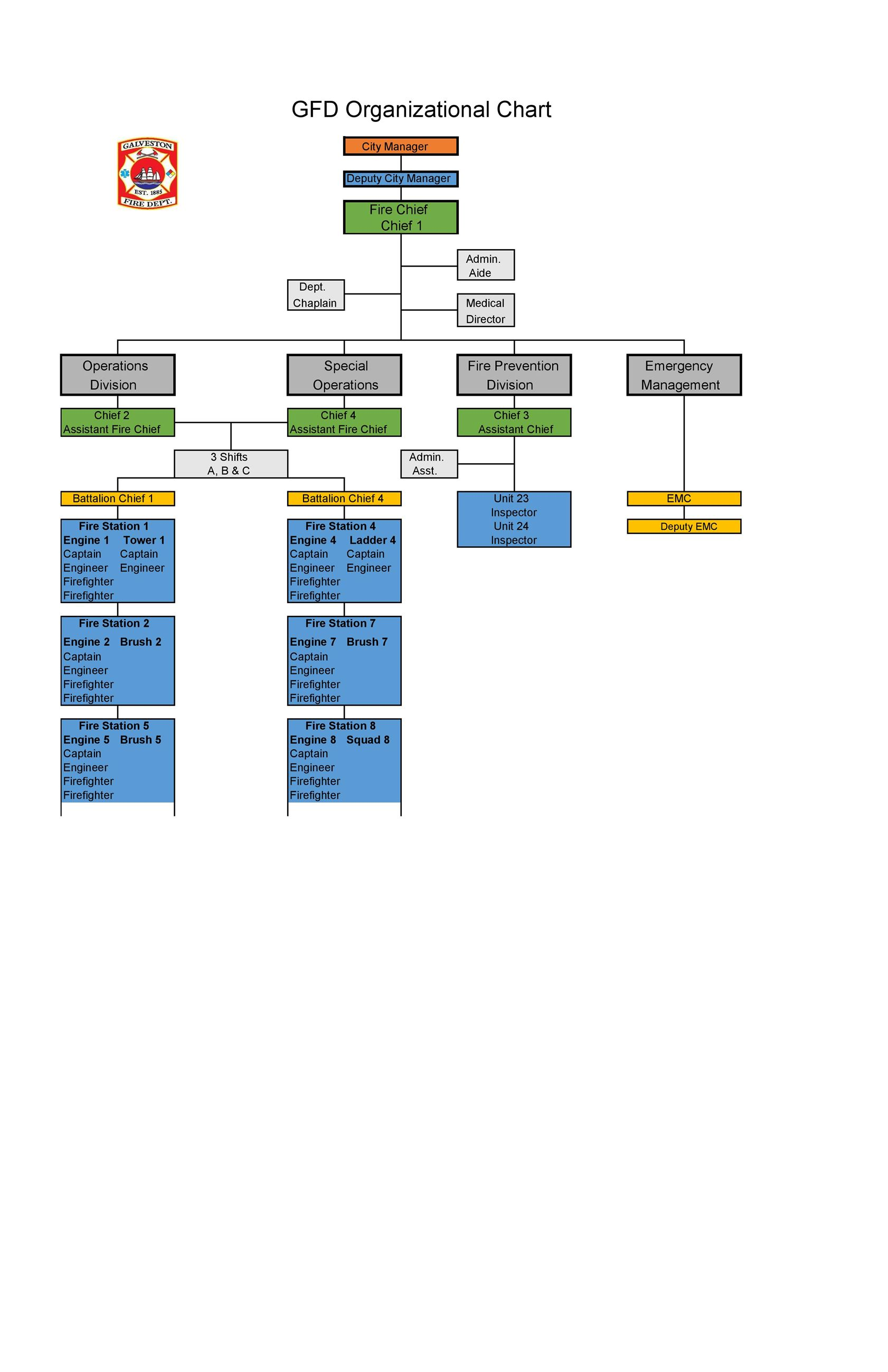 New Org Chart-page-001