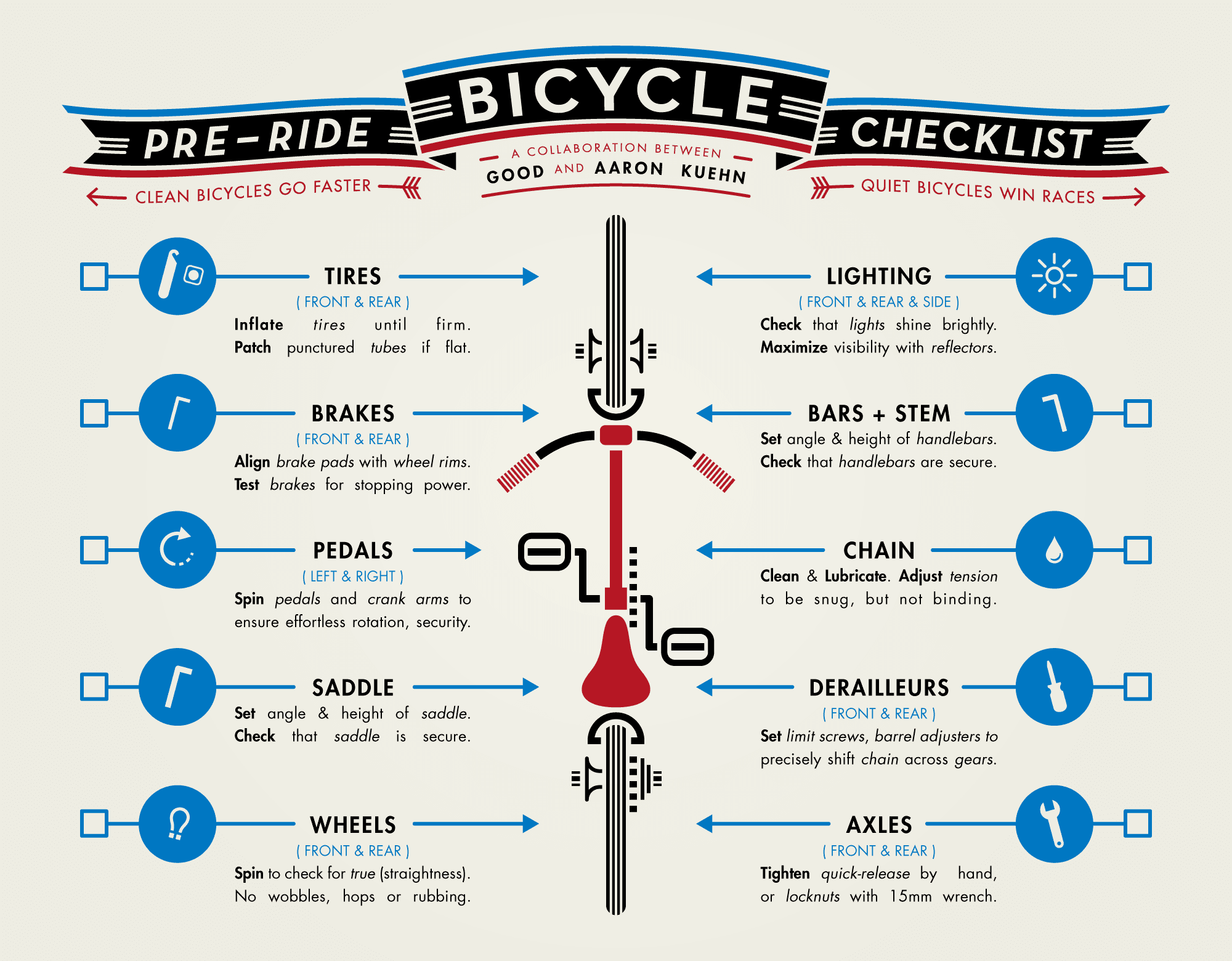 safe biking checklist